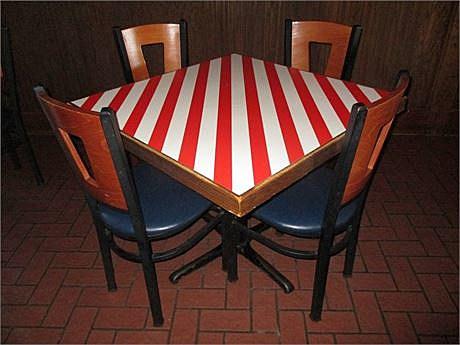 tgif table
